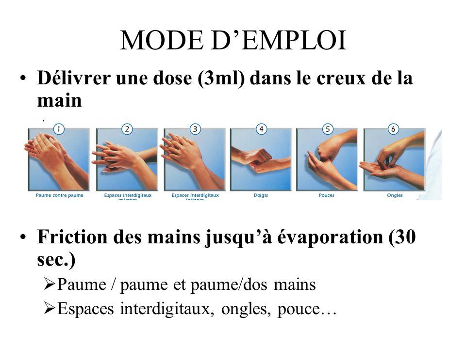 MODE DEMPLOI Délivrer une dose (3ml) dans le creux de la main Friction des mains jusquà évaporation (30 sec.) Paume / paume et paume/dos mains Espaces interdigitaux, ongles, pouce…