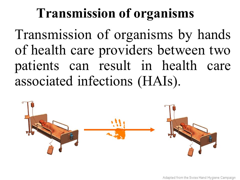 Transmission of organisms Transmission of organisms by hands of health care providers between two patients can result in health care associated infect