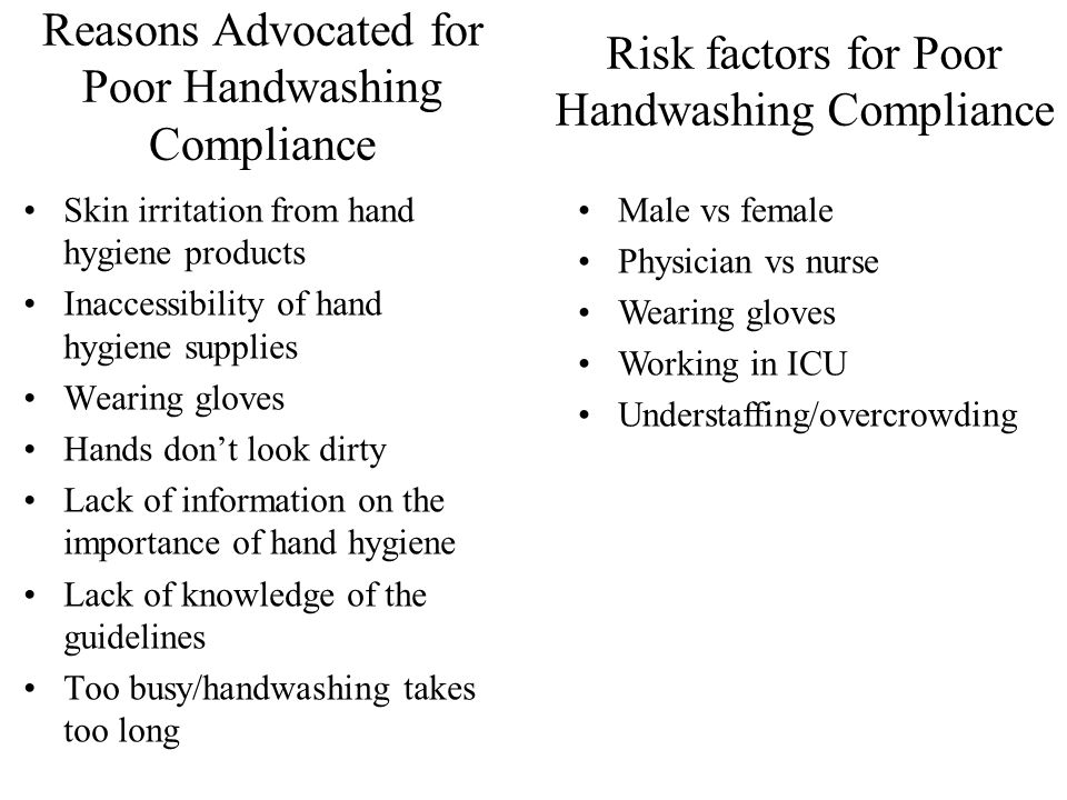 Reasons Advocated for Poor Handwashing Compliance Skin irritation from hand hygiene products Inaccessibility of hand hygiene supplies Wearing gloves H