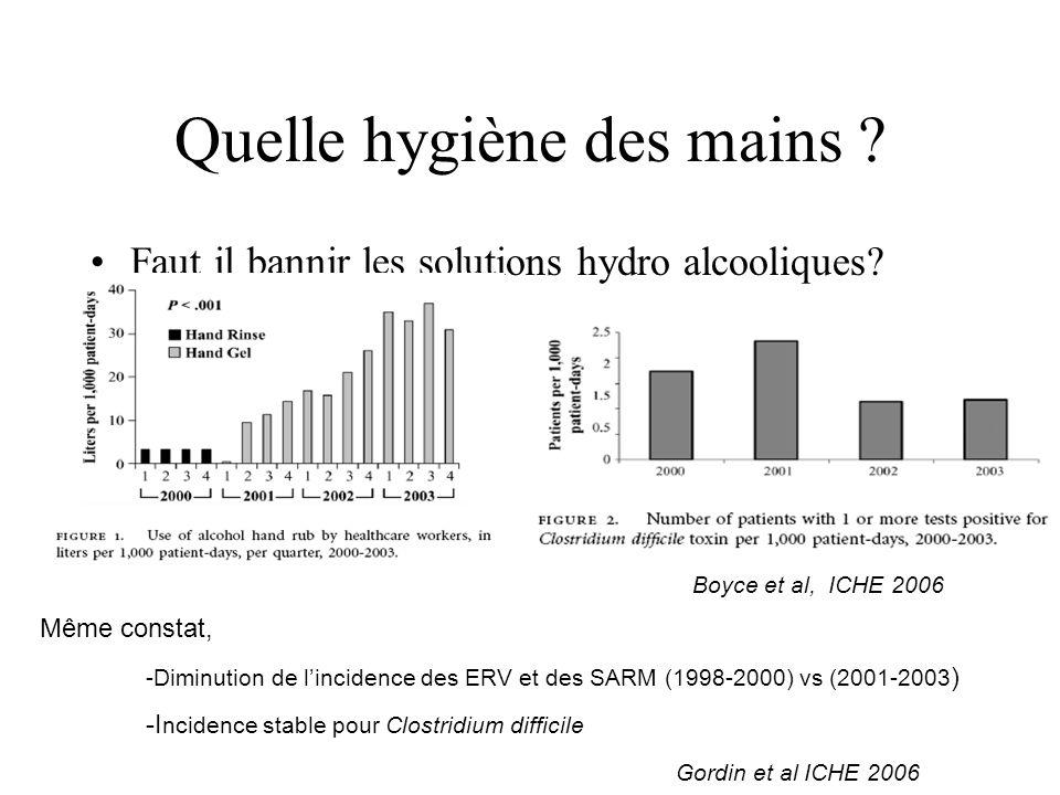 Quelle hygiène des mains .Faut il bannir les solutions hydro alcooliques.