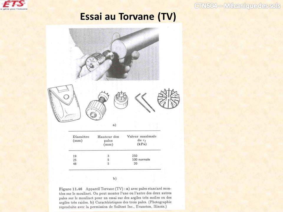 Essai au Torvane (TV)