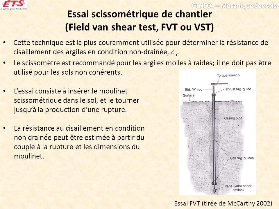 Essai scissométrique de chantier (Field van shear test, FVT ou VST) Cette technique est la plus couramment utilisée pour déterminer la résistance de c