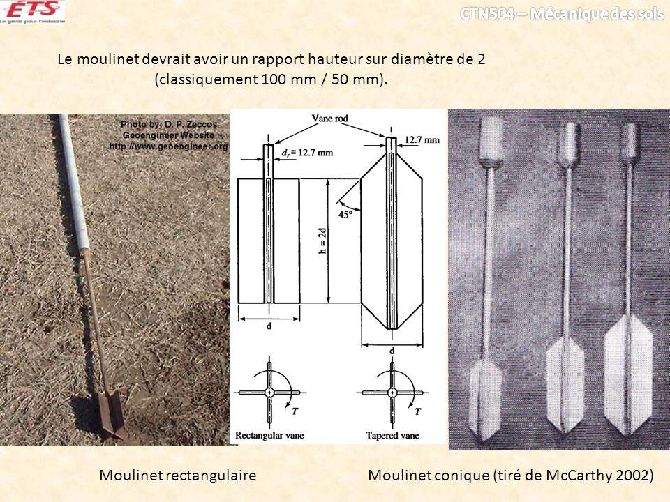 Moulinet rectangulaireMoulinet conique (tiré de McCarthy 2002) Le moulinet devrait avoir un rapport hauteur sur diamètre de 2 (classiquement 100 mm /