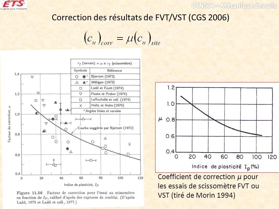 Coefficient de correction µ pour les essais de scissomètre FVT ou VST (tiré de Morin 1994) Correction des résultats de FVT/VST (CGS 2006)
