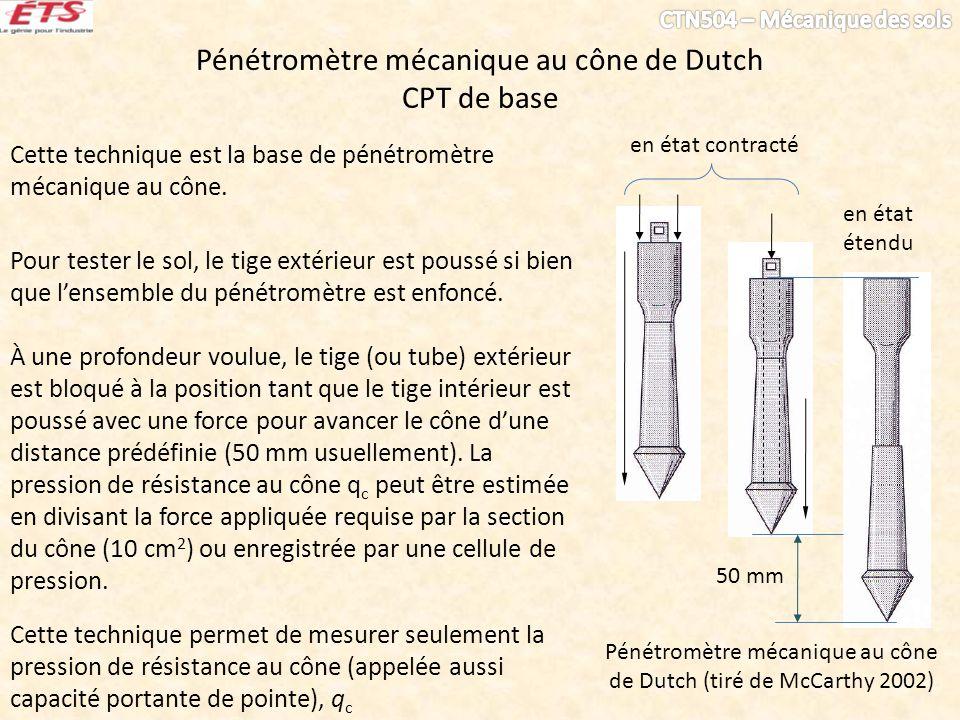 Pénétromètre mécanique au cône de Dutch CPT de base en état contracté Pour tester le sol, le tige extérieur est poussé si bien que lensemble du pénétr