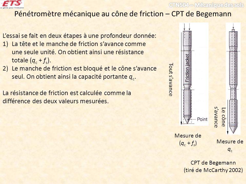 Pénétromètre mécanique au cône de friction – CPT de Begemann Mesure de (q c + f s ) Lessai se fait en deux étapes à une profondeur donnée: 1)La tête e