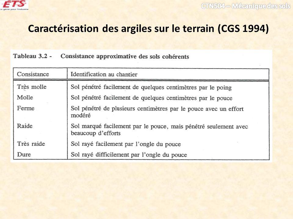 Caractérisation des argiles sur le terrain (CGS 1994)