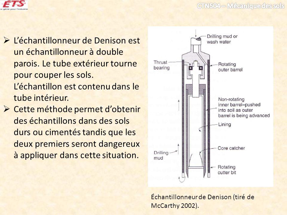 Échantillonneur de Denison (tiré de McCarthy 2002). Léchantillonneur de Denison est un échantillonneur à double parois. Le tube extérieur tourne pour