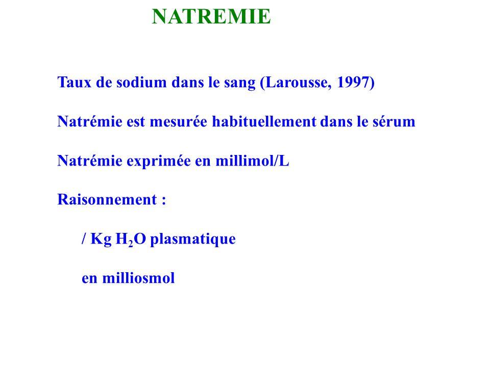 NATREMIE Taux de sodium dans le sang (Larousse, 1997) Natrémie est mesurée habituellement dans le sérum Natrémie exprimée en millimol/L Raisonnement :