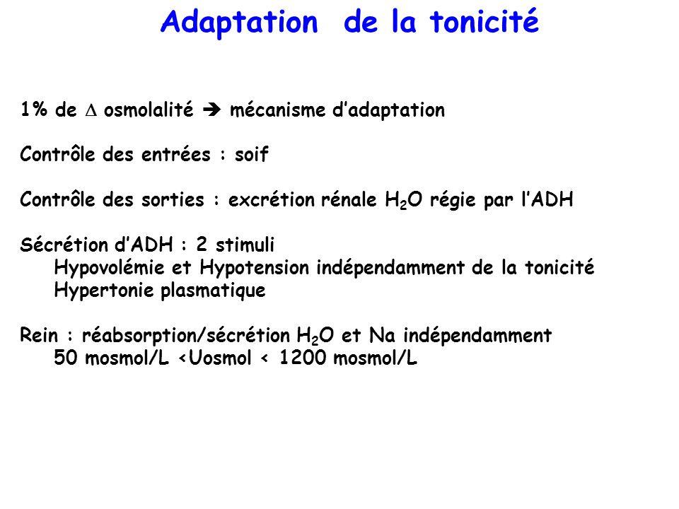 Adaptation de la tonicité 1% de osmolalité mécanisme dadaptation Contrôle des entrées : soif Contrôle des sorties : excrétion rénale H 2 O régie par l