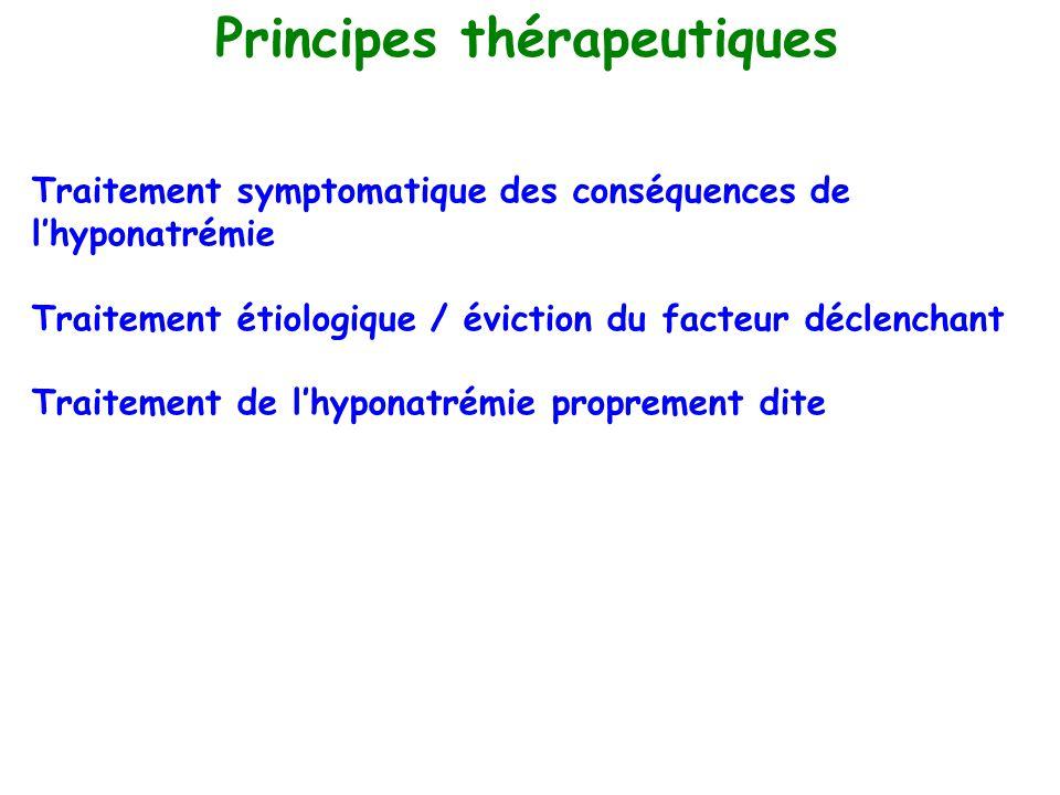 Principes thérapeutiques Traitement symptomatique des conséquences de lhyponatrémie Traitement étiologique / éviction du facteur déclenchant Traitemen