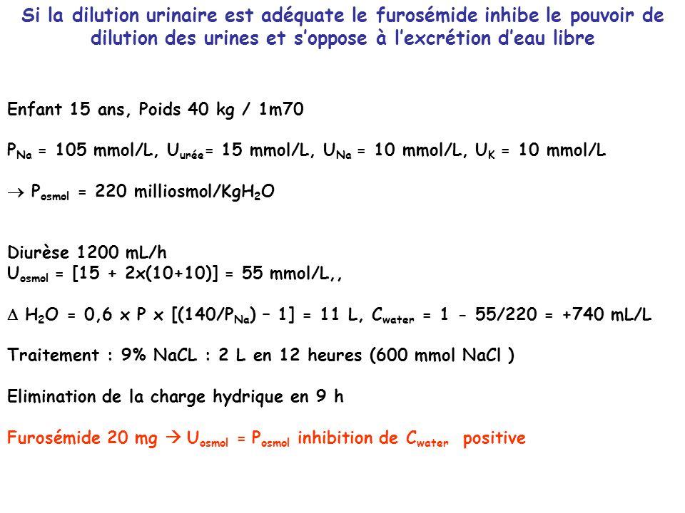 Enfant 15 ans, Poids 40 kg / 1m70 P Na = 105 mmol/L, U urée = 15 mmol/L, U Na = 10 mmol/L, U K = 10 mmol/L P osmol = 220 milliosmol/KgH 2 O Diurèse 12
