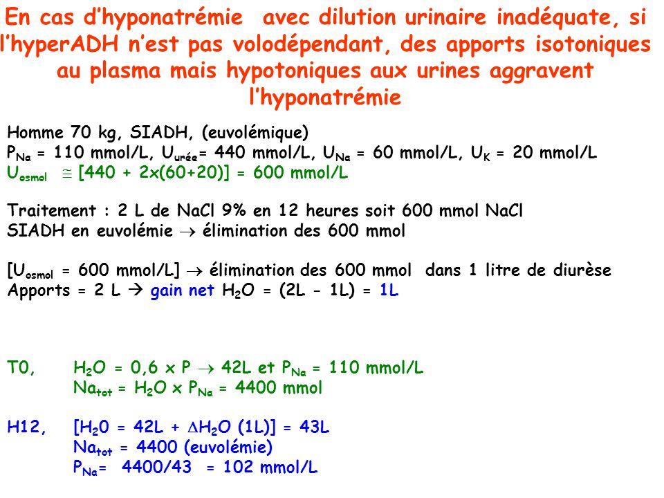 T0,H 2 O = 0,6 x P 42L et P Na = 110 mmol/L Na tot = H 2 O x P Na = 4400 mmol H12,[H 2 0 = 42L + H 2 O (1L)] = 43L Na tot = 4400 (euvolémie) P Na = 44