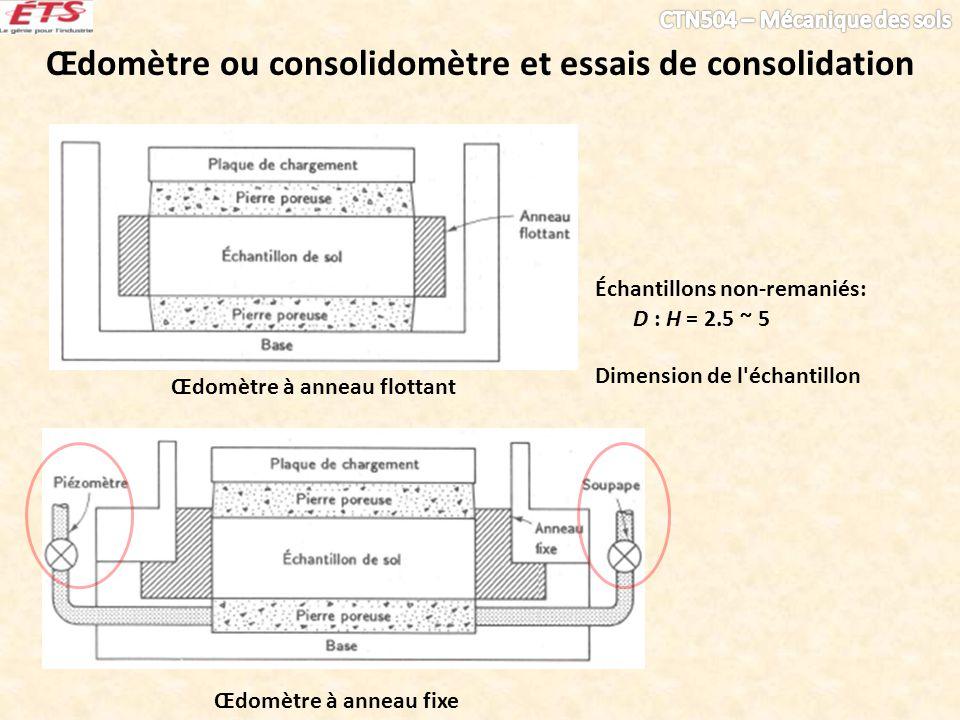 Œdomètre ou consolidomètre et essais de consolidation Œdomètre à anneau flottant Œdomètre à anneau fixe Échantillons non-remaniés: Dimension de l'écha