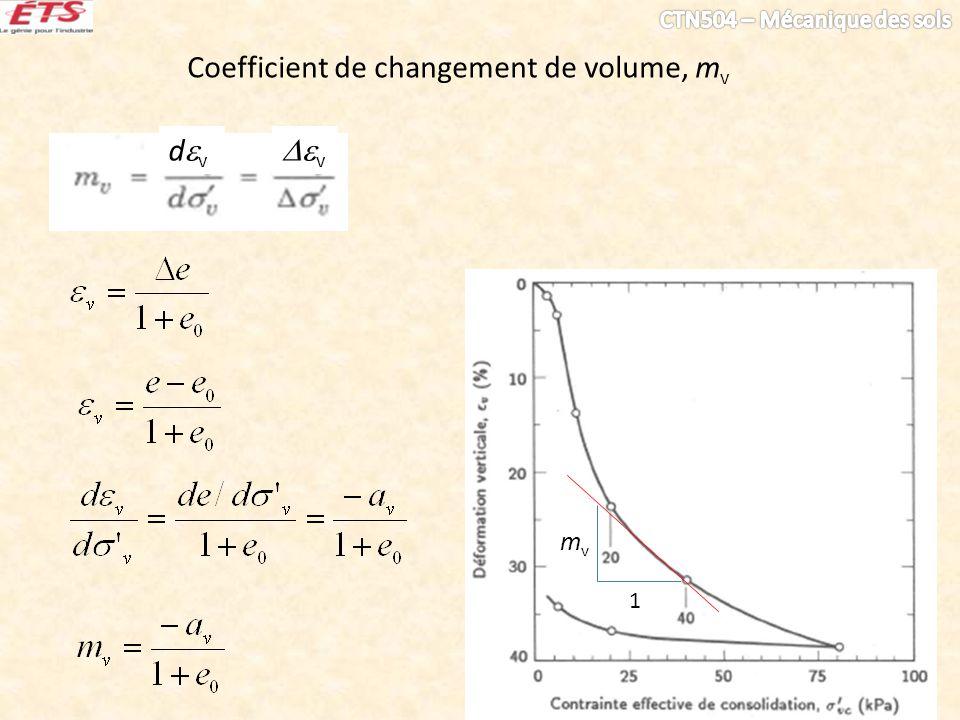 Coefficient de changement de volume, m v d v v mvmv 1