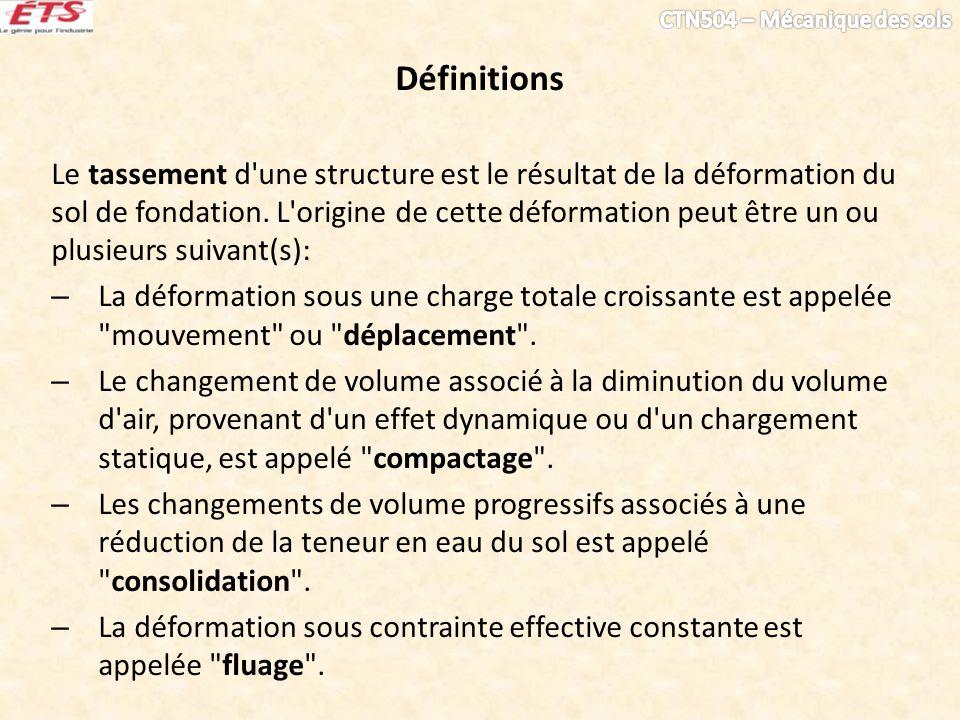 Définitions Le tassement d'une structure est le résultat de la déformation du sol de fondation. L'origine de cette déformation peut être un ou plusieu