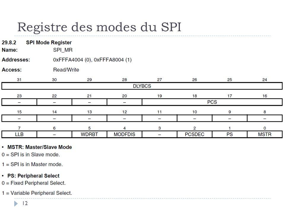 Registre des modes du SPI 12