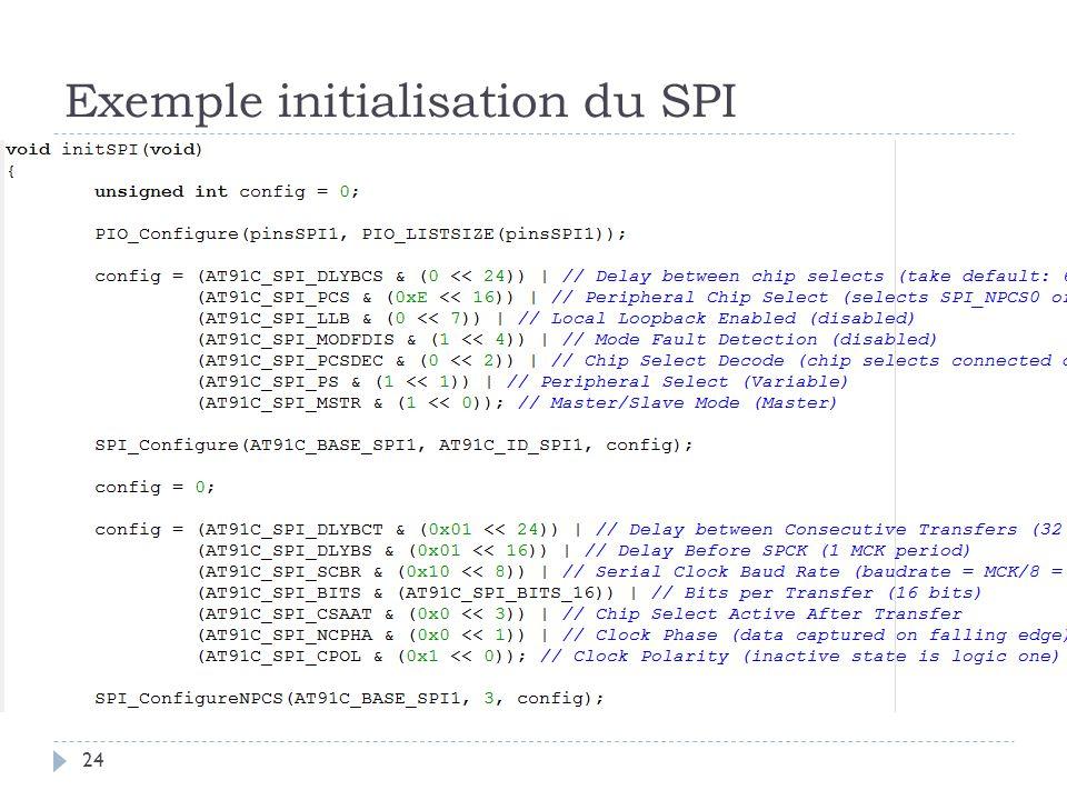 Exemple initialisation du SPI 24