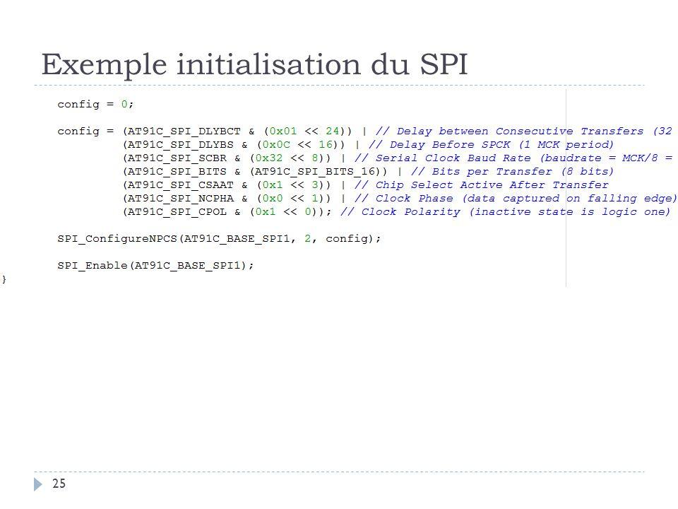 Exemple initialisation du SPI 25