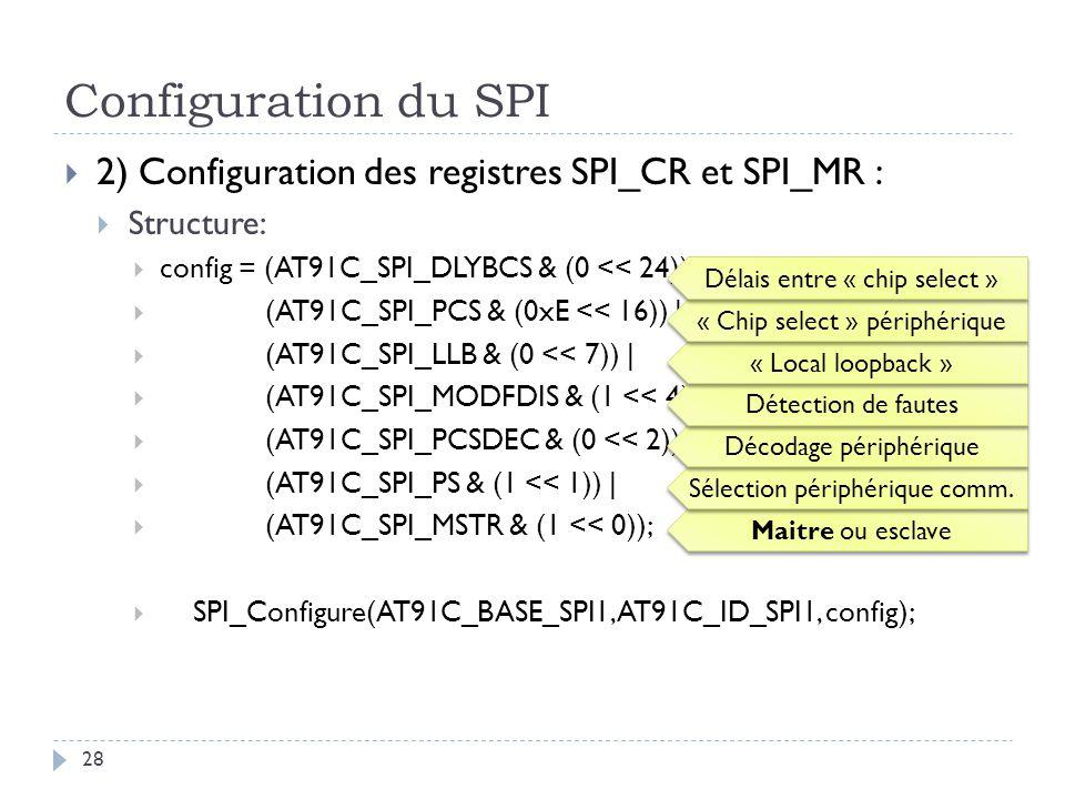 Configuration du SPI 28 2) Configuration des registres SPI_CR et SPI_MR : Structure: config = (AT91C_SPI_DLYBCS & (0 << 24))   (AT91C_SPI_PCS & (0xE <