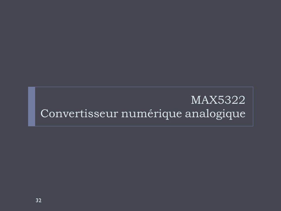 MAX5322 Convertisseur numérique analogique 32