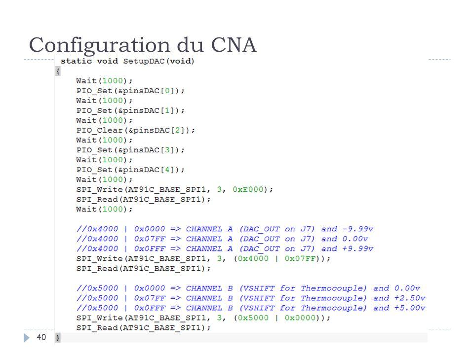 Configuration du CNA 40
