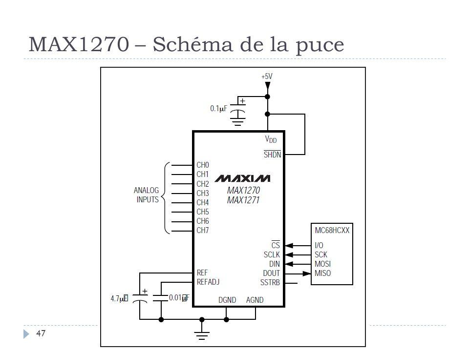 MAX1270 – Schéma de la puce 47