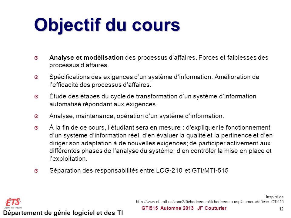 Département de génie logiciel et des TI Objectif du cours Analyse et modélisation des processus daffaires. Forces et faiblesses des processus daffaire
