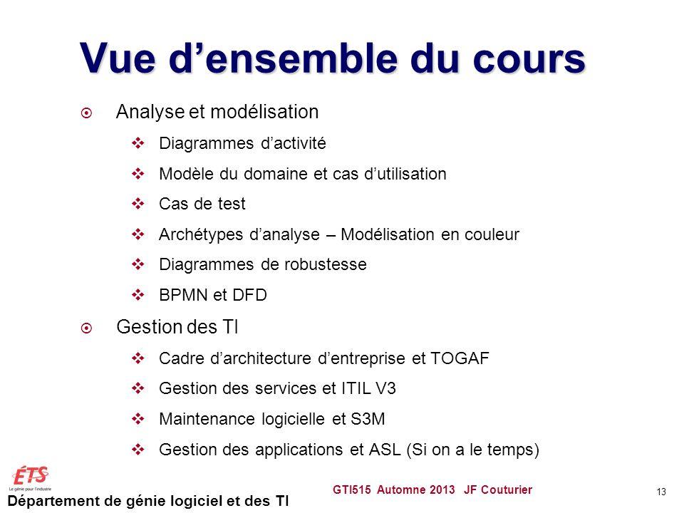 Département de génie logiciel et des TI Vue densemble du cours Analyse et modélisation Diagrammes dactivité Modèle du domaine et cas dutilisation Cas