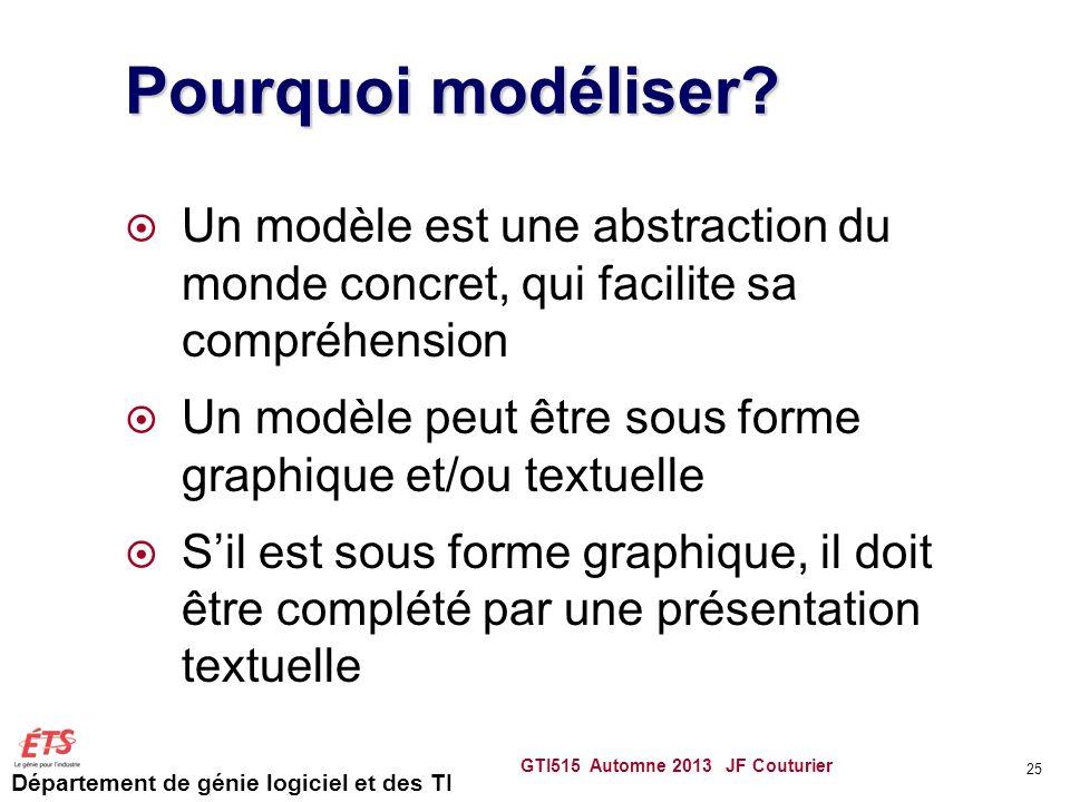 Département de génie logiciel et des TI Pourquoi modéliser? Un modèle est une abstraction du monde concret, qui facilite sa compréhension Un modèle pe
