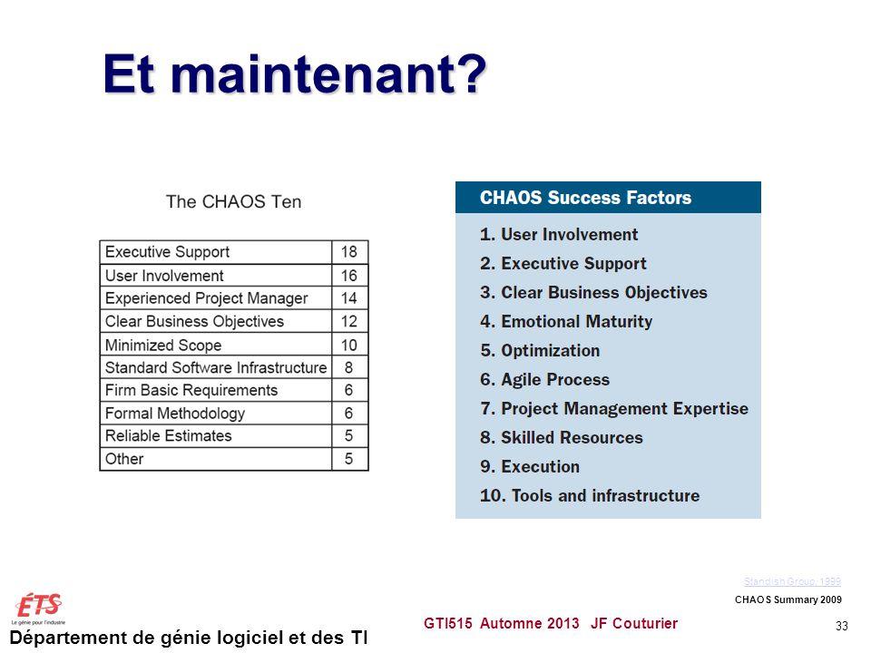Département de génie logiciel et des TI Et maintenant? GTI515 Automne 2013 JF Couturier 33 Standish Group, 1999 CHAOS Summary 2009