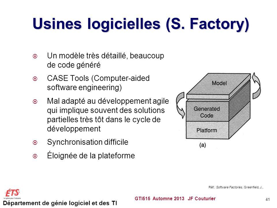 Département de génie logiciel et des TI Usines logicielles (S. Factory) Un modèle très détaillé, beaucoup de code généré CASE Tools (Computer-aided so
