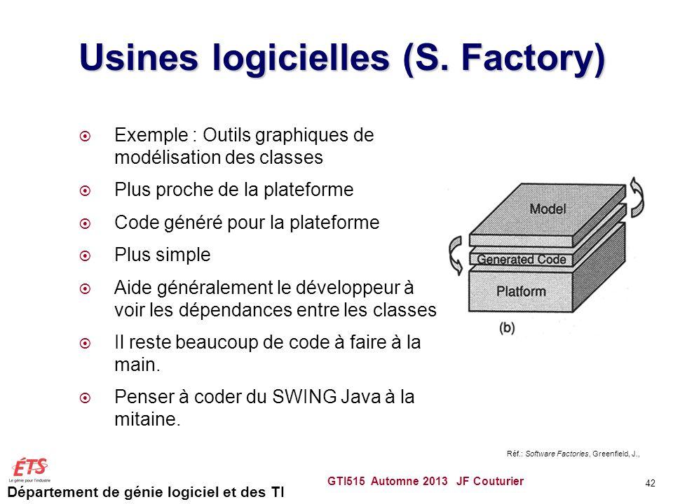 Département de génie logiciel et des TI Usines logicielles (S. Factory) Exemple : Outils graphiques de modélisation des classes Plus proche de la plat