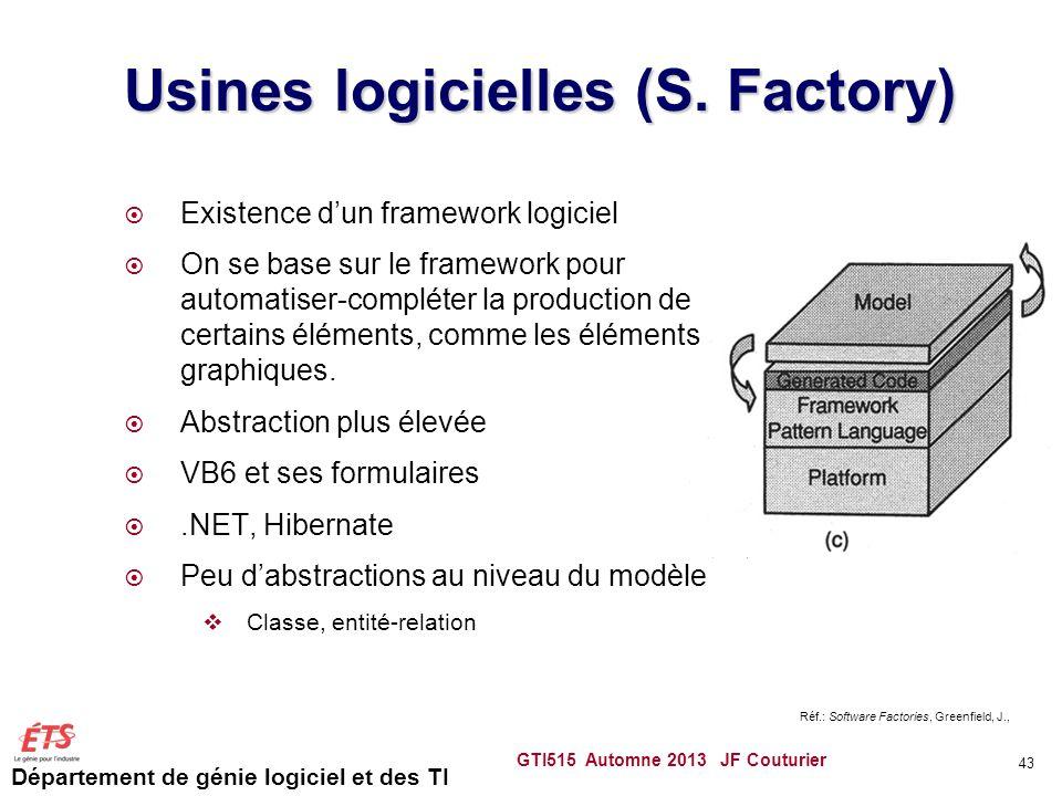 Département de génie logiciel et des TI Usines logicielles (S. Factory) Existence dun framework logiciel On se base sur le framework pour automatiser-
