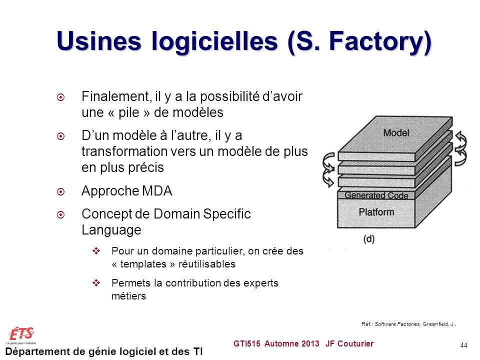 Département de génie logiciel et des TI Usines logicielles (S. Factory) Finalement, il y a la possibilité davoir une « pile » de modèles Dun modèle à
