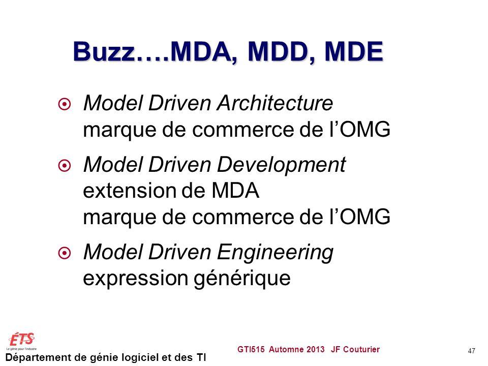 Département de génie logiciel et des TI GTI515 Automne 2013 JF Couturier 47 Buzz….MDA, MDD, MDE Model Driven Architecture marque de commerce de lOMG M
