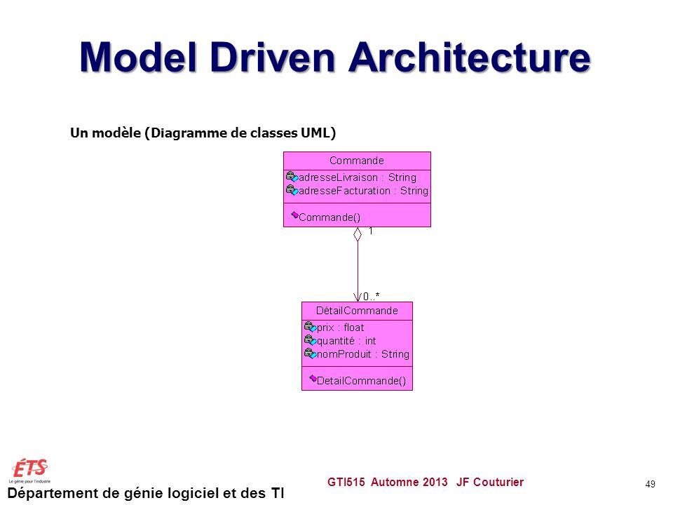 Département de génie logiciel et des TI Model Driven Architecture GTI515 Automne 2013 JF Couturier 49 Un modèle (Diagramme de classes UML)