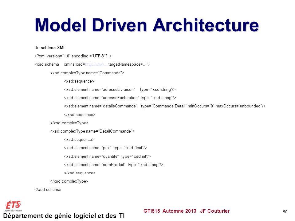 Département de génie logiciel et des TI Model Driven Architecture Un schéma XML <xsd:schemaxmlns:xsd=http://www... targetNamespace=…