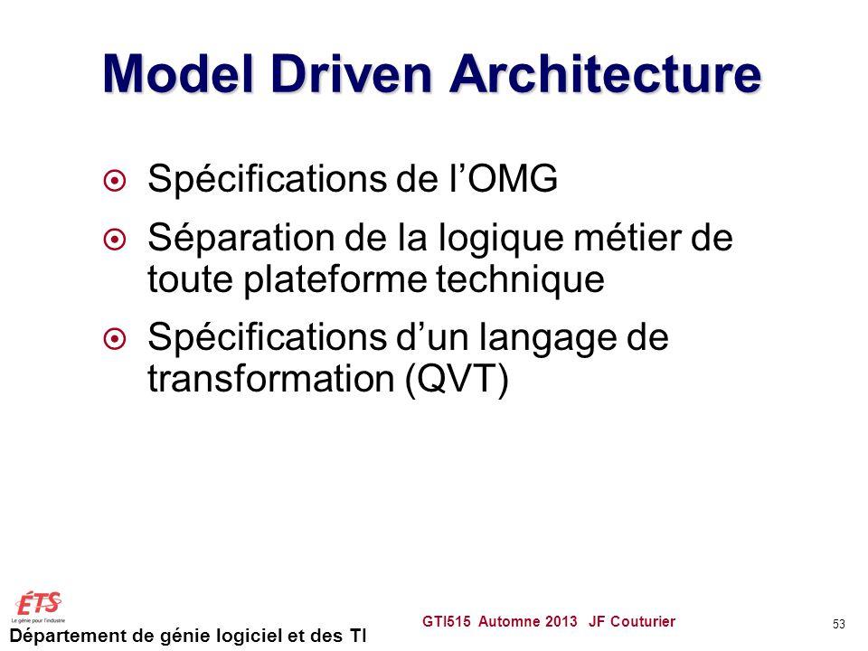 Département de génie logiciel et des TI Model Driven Architecture Spécifications de lOMG Séparation de la logique métier de toute plateforme technique