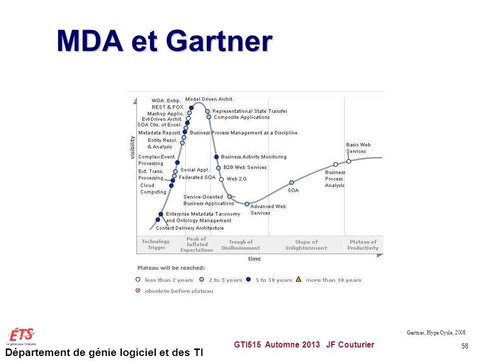 Département de génie logiciel et des TI MDA et Gartner GTI515 Automne 2013 JF Couturier 58 Gartner, Hype Cycle, 2008