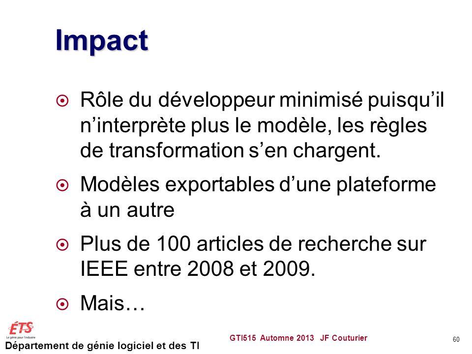 Département de génie logiciel et des TI Impact Rôle du développeur minimisé puisquil ninterprète plus le modèle, les règles de transformation sen char