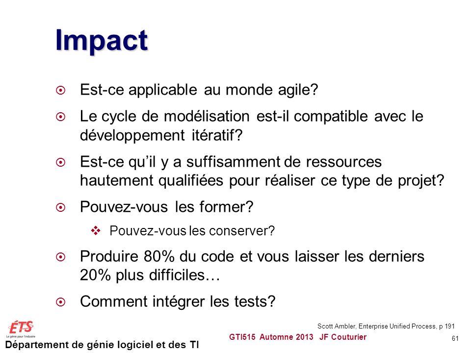 Département de génie logiciel et des TI Impact Est-ce applicable au monde agile? Le cycle de modélisation est-il compatible avec le développement itér