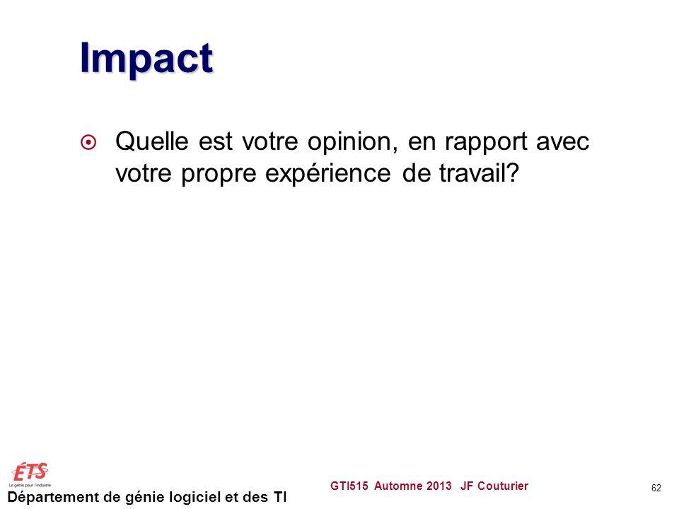 Département de génie logiciel et des TI Impact Quelle est votre opinion, en rapport avec votre propre expérience de travail? GTI515 Automne 2013 JF Co