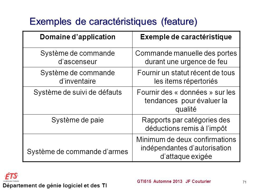 Département de génie logiciel et des TI Exemples de caractéristiques (feature) Domaine dapplicationExemple de caractéristique Système de commande dasc
