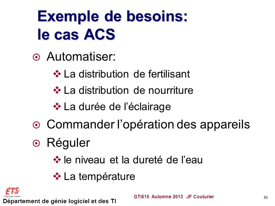 Département de génie logiciel et des TI Exemple de besoins: le cas ACS Automatiser: La distribution de fertilisant La distribution de nourriture La du