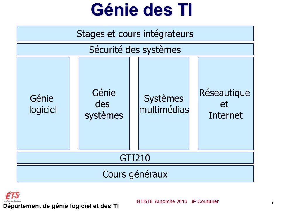 Département de génie logiciel et des TI GTI515 Automne 2013 JF Couturier 10 Cours de spécialités GTI GTI210 : Introduction au génie des TI GTI510 : Gestion de projets et assurance de la qualité GTI515 : Systèmes d information dans les entreprises GTI525 : Technologies de développement Internet GTI710 : Commerce électronique GTI727 : Progiciel de gestion intégré GTI660 : Bases de données multimédias GTI310 : Structures de données multimédias GTI410 : Application des techniques numériques en graphisme et imagerie GTI420 : Infographie avancée GTI664 : Applications multimédias et Internet GTI530 : Aspects opérationnels des réseaux GTI719 : Sécurité des réseaux d entreprise GTI777 : Conception de services de réseautique et de messagerie GTI780 : Sujets spéciaux en technologie de l information GTI790 : Projet synthèse en génie des technologies de l information