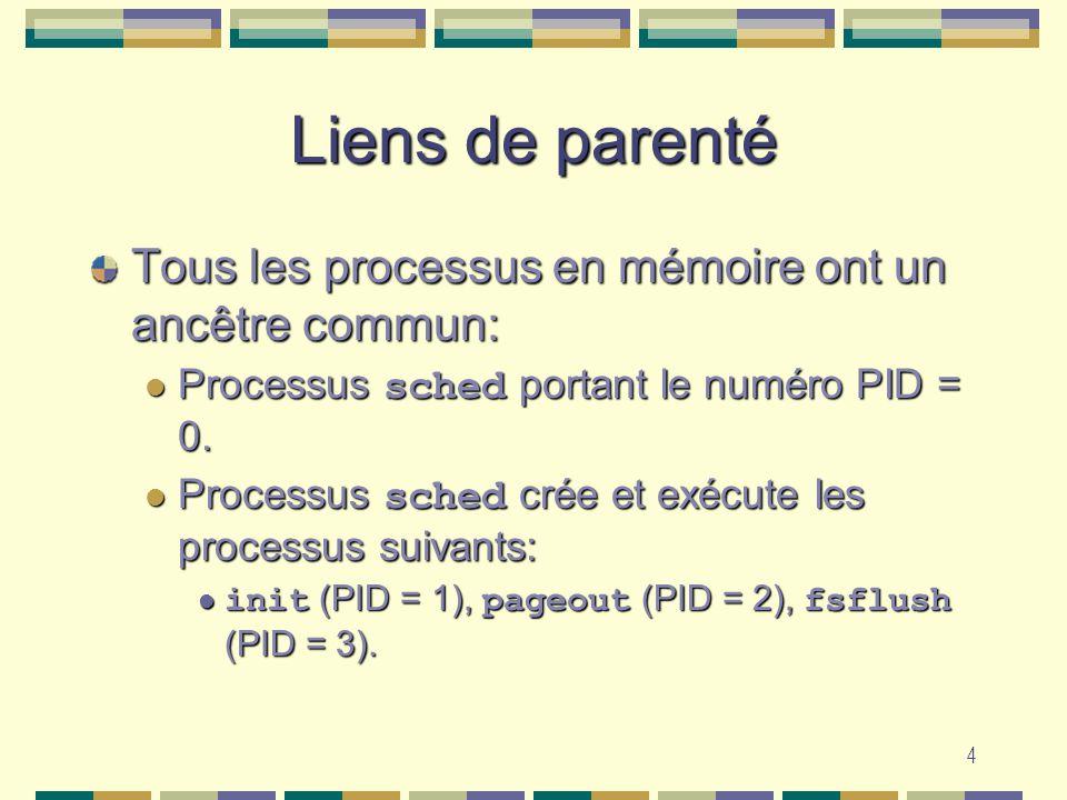 4 Liens de parenté Tous les processus en mémoire ont un ancêtre commun: Processus sched portant le numéro PID = 0. Processus sched portant le numéro P