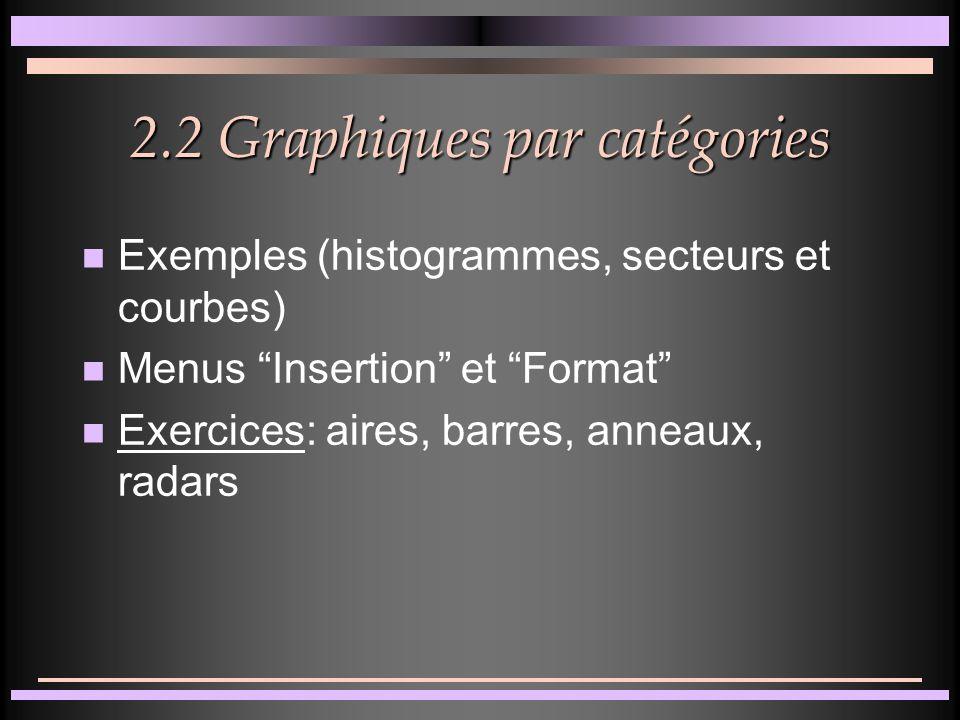 2.1 Types de graphiques 2D