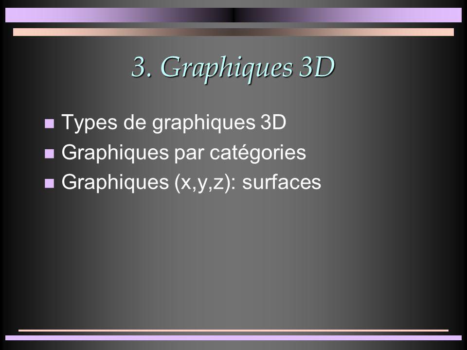 2.3 Graphiques (x,y): nuages de points n Exemples n Comparaison avec le graphique courbe n Les éléments dun graphique