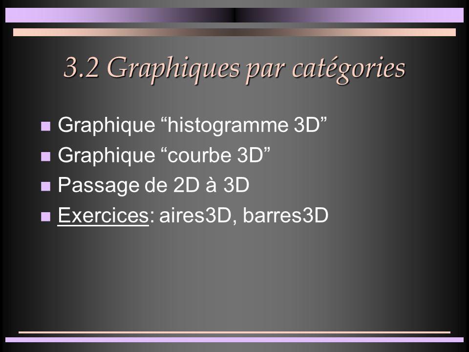 3.1 Types de graphiques 3D